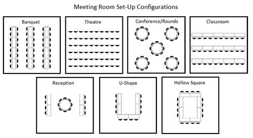 Room Config